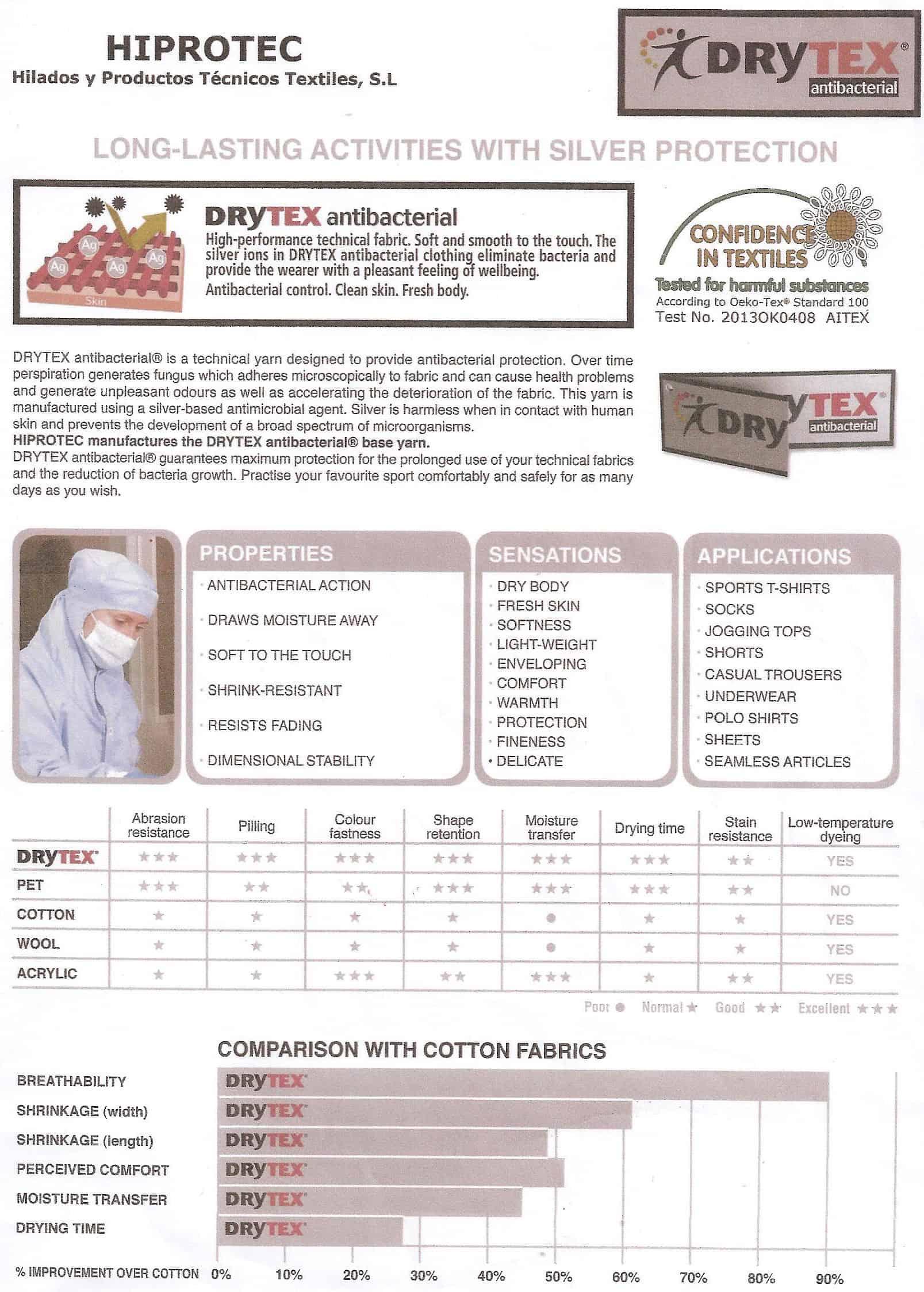 Guanto in tessuto antibatterico